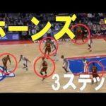 【戦略図鑑】NBAチームに学ぶセットオフェンス~ホーンズ~