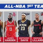 【NBA速報】オールNBA2018のファーストチーム~2018 All-NBA First Teams~
