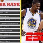 【NBAニュース】ESPNが2018-2019年シーズンのNBAトップ10プレイヤーを発表