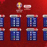 【速報】FIBA Basketball World Cup 2019の組合せが決定