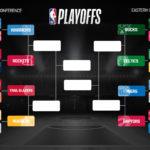 【NBAニュース】NBA2019年プレイオフファーストラウンド結果