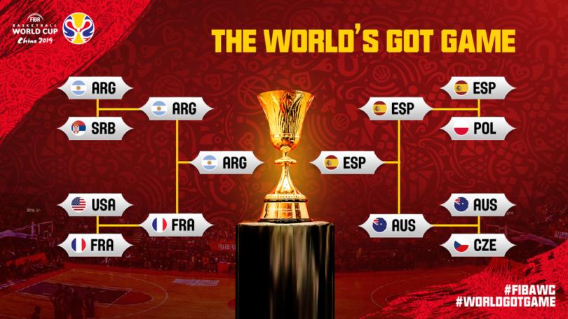 画像に alt 属性が指定されていません。ファイル名: Argentina-vs-Spain-Final-FIBA-Basketball-World-Cup-2019-810x456-1.png