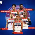【2019-20年NBA戦力分析】ワシントン・ウィザース