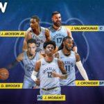 【2019-20年NBA戦力分析】メンフィス・グリズリーズ