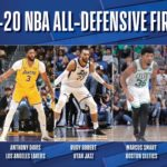 【NBAニュース】2019-20年シーズンのオールディフェンシブチームが発表される