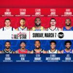 【NBAニュース】NBAオールスター2021キャプテン&スターター選手決定
