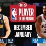 【NBAニュース】1月度月間最優秀選手にヨキッチとエンビート、月間最優秀新人にボールとハリバートンが選出される