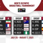 【東京五輪】東京オリンピック バスケットボールの男女組み合わせが決まる