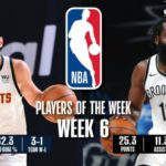 【NBAニュース】第6週の週間最優秀選手にニコラヨキッチとジェームスハーデンが選出