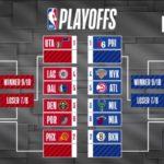 【NBAニュース】NBA2020-21年シーズンのレギュラーシーズンが終了