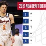 【2021年ドラフト】大胆予想!NBA2021年のドラフト候補選手は??第2弾
