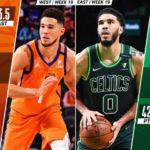 【NBAニュース】第19週の週間最優秀選手にデビンブッカーとジェイソンテイタムが選出