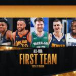 【NBAニュース】オールNBAチーム2021が決定