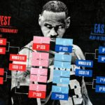 【NBAニュース】NBA2021‐22年シーズンのプレイイン・トーナメント継続が決定